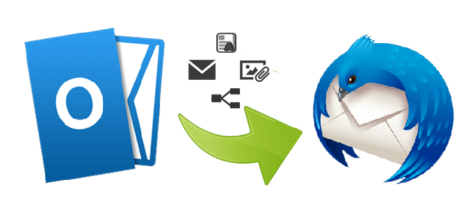 The Top 3 Ways to Export Outlook Emails to Thunderbird | PST to MBOX