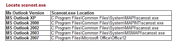 how to locate OST file